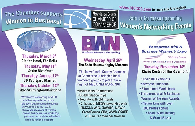 NCCCC Womens Events